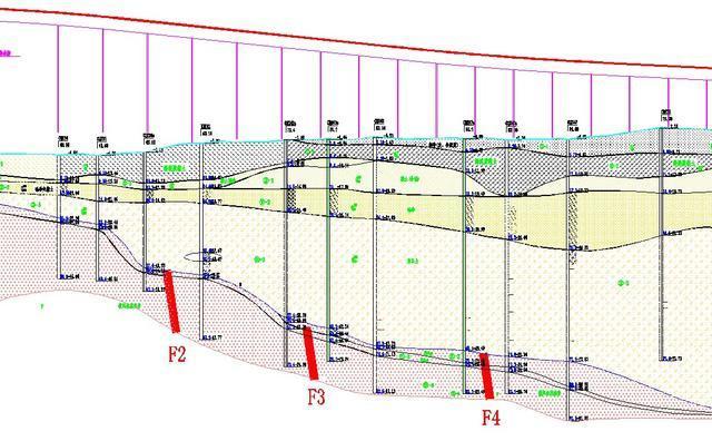 大红色部分为地震断裂带,上方引桥采用简支梁