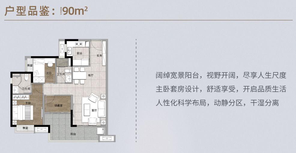 融创云水观棠户型图:建筑面积90㎡三房