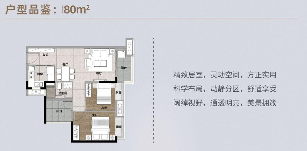 融创云水观棠户型图:建筑面积80㎡两房