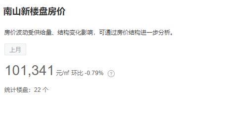 来源:中国房价行情网